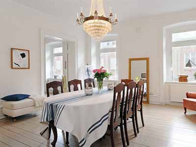 Charming Scandinavian Homes, the Essence of Scandinavian Interior ...