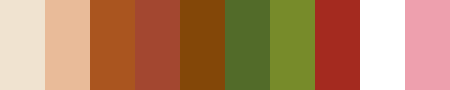 color combination for hawaiian decor